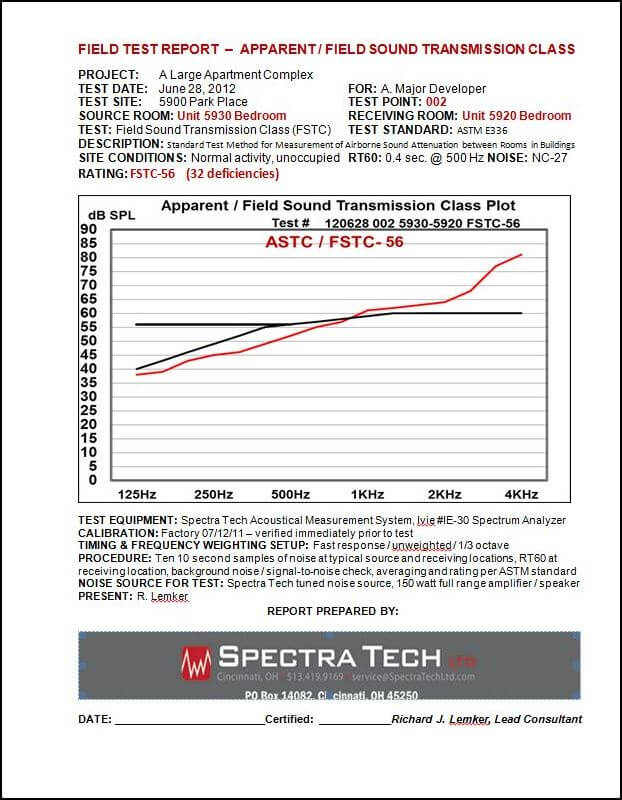 Spectra Tech Ltd Onsite On Site Field Testing Services