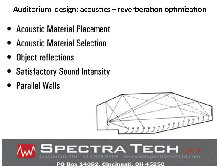 Spectra Tech Ltd Design Consultant On Site Field Testing