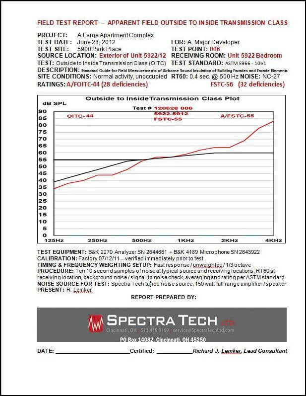 Spectra Tech Ltd Outside To Inside Transmission Class